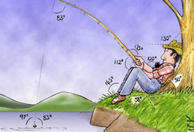 Angling- picture of man fishing with every angle measured. Fishing image from MathSupporter.com